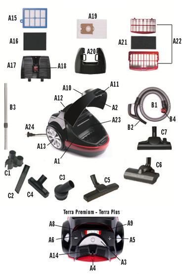 Arnica Terra Premium Elektrikli Süpürge Parçaları ve Tanıtımı