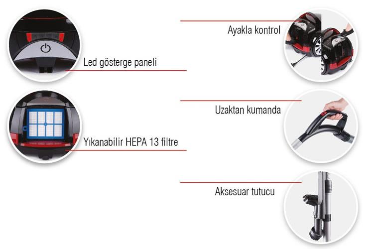 Arnica Terra Premium Toz Torbalı Elektrikli Süpürge Özellikleri
